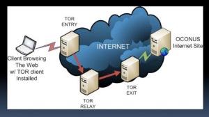 nsa-target-tor-network.si