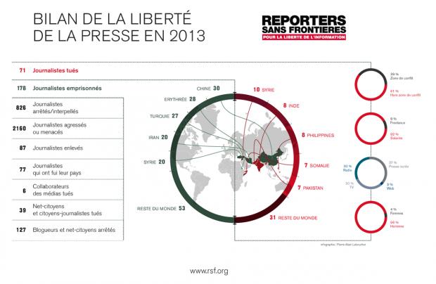 infographie-fr-1200-0dc7c