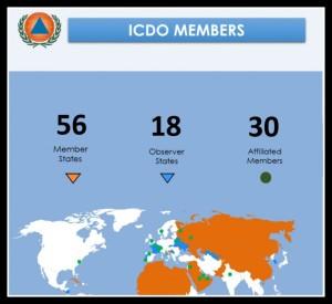 icdo-members-768x706